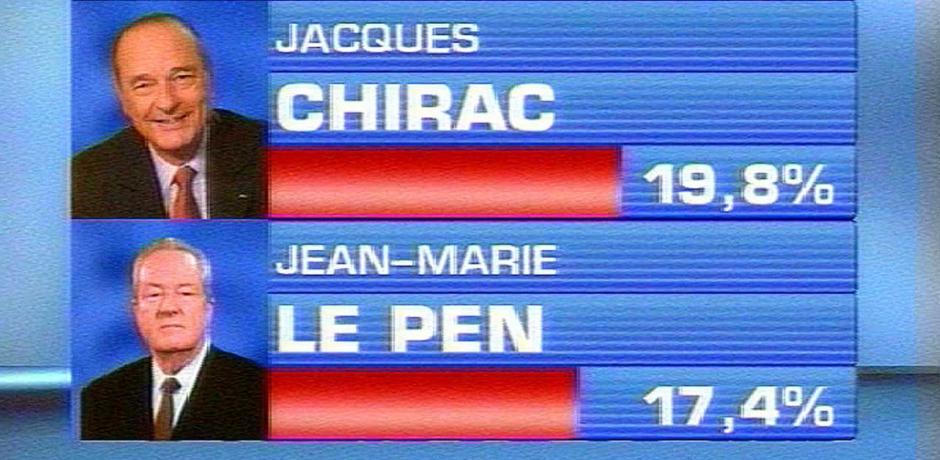 21 avril 2002 : Jacques Chirac face à Jean Marie Le Pen au 2ème tour de la présidentielle